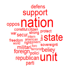 Republican Word Cloud