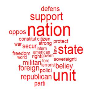 Republican Word Cloud
