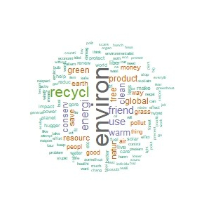 greenwordcloud